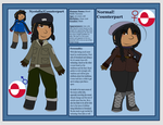 [Nyotalia] Greenland ref sheet by poi-rozen
