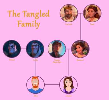 The Tangled Family by taytay20903040