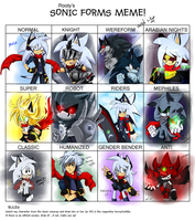 sonic forms meme...- Masx C the Likan Hedgehog-... by gisselle50