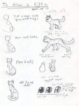 Cat tutorial -OLD- by FrostDragonVacu