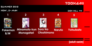 My Summer 2012 Manga Top 5 by Donhill44