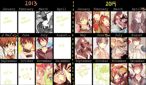parrareru's 2013 - 2014 summary of art by parrareru