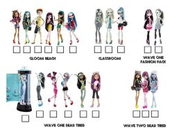Monster High Visual Checklist Page 2 by BackinDrac