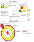 Paintball gatling gun diagram by diekill5