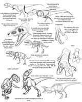 Theropod Tutorial by Droemar