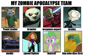 Zombie Apocalypse Team, Assemble!! by FaithFirefly