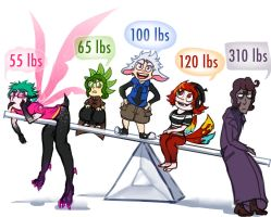 OC Weight Chart by Pheoniic