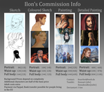 Commission Info by I-lon