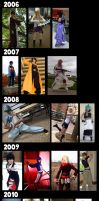 Cosplay Timeline by SailorAnime