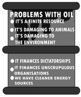 The Problems With Oil by Party9999999