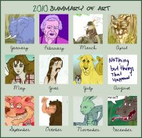 2010 summary of art by inner-etch