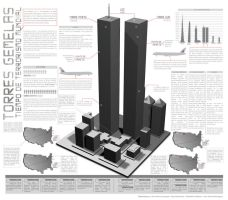 Twins towers Infographic by Jkarel