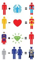 a simple formule to Create a superheroe by blakenoble6