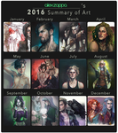 2016 ART SUMMARY by alexzappa