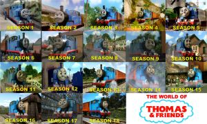 The World of Thomas and Friends by 76859Thomasreturn