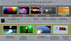 Summary of Deviations 2011 by VERTEX768MHz