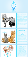 Daiyamondo wolf - species guide by Kagay