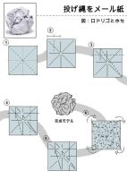 Paper Meteorite Diagram by Kosmu