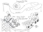 Draw a Roller-coaster by Diana-Huang
