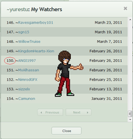 Thanks for 150 watchers!!!! by yurestu