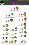 Deciduous Tree Pokemon by PkmnOriginsProject