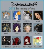 2012 Summary of Art by redninetails