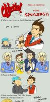 apollo justice meme by Blue-Fox