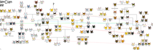 ThunderClan's Family Tree by cinderspark