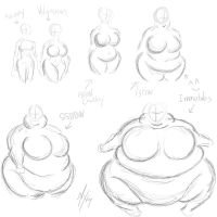 BBW Size Chart by Dragon-Storm