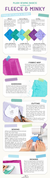 Working with Fleece and Minky Infographic by SewDesuNe