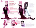 Pandora+Johnny refsheet by Desdemonia
