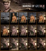 GUIL3 - making of (step by step) by 3some