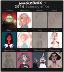 2016 Summary of Art by wigglebees