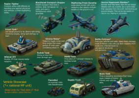 RA2 Mod- Allied Vehicles by Harry-the-Fox