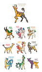 Girafarig Breeding Variants by oxboxer