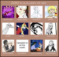 2010 Art Summary by Asatira
