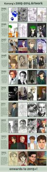 The History of an Artist by k-shary