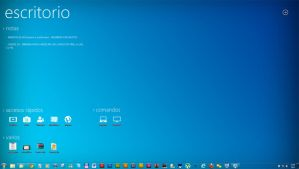 My Desktop Today by ludomatico