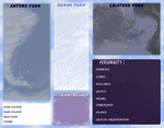Free to use Reference Template -Air based-3 forms by Auriaslayer