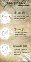 Elf Type tutorial by Ryarenpaw