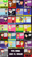Total Drama: Geeks Vs. Populars Preview by BaconBaka