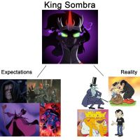 MLP Meme - Sombra Expectations by Stitchfan