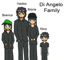 Di Angelo Family by beep-1
