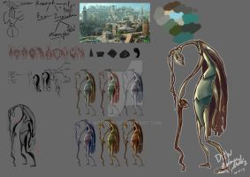 Example Character Design Model by noei1984