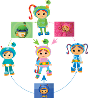 Team Umizoomi Hexa-Fusion by ChameleonCove