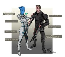 Mass effect 3 quick chat before the beam. by Murushierago101