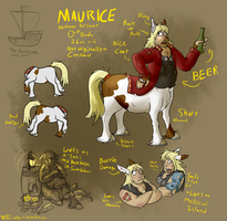 Hetherev: Maurice by Wolfy-T