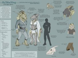 Space Born - Species Sheet by Ulario