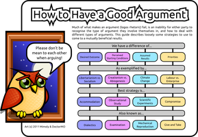How to Have a Good Argument by doctormo