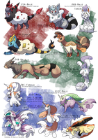 PKMNation: Clutch 23-25 [DYO Open] by WolvesWithoutTeeth